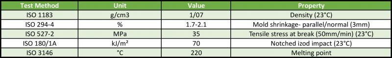 دیتاشیت EPLAMID-6-IMP-NC-Q1B801